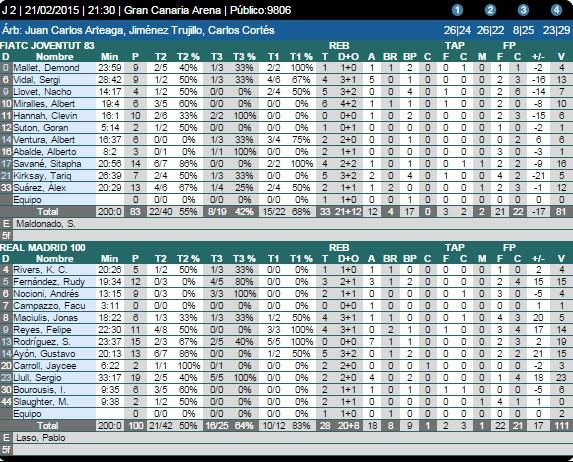 FIATC-RMA-Estadísticas